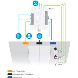 Ubiquiti UA-Hub - UniFi Access Hub