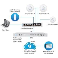 UniFi Switch 8 60W
